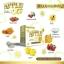 Apple Goldeh ผลิตภัณฑ์อาหารเสริม ฟีเมอเดกซ์ ไฟเบอร์ ดีท๊อก thumbnail 2